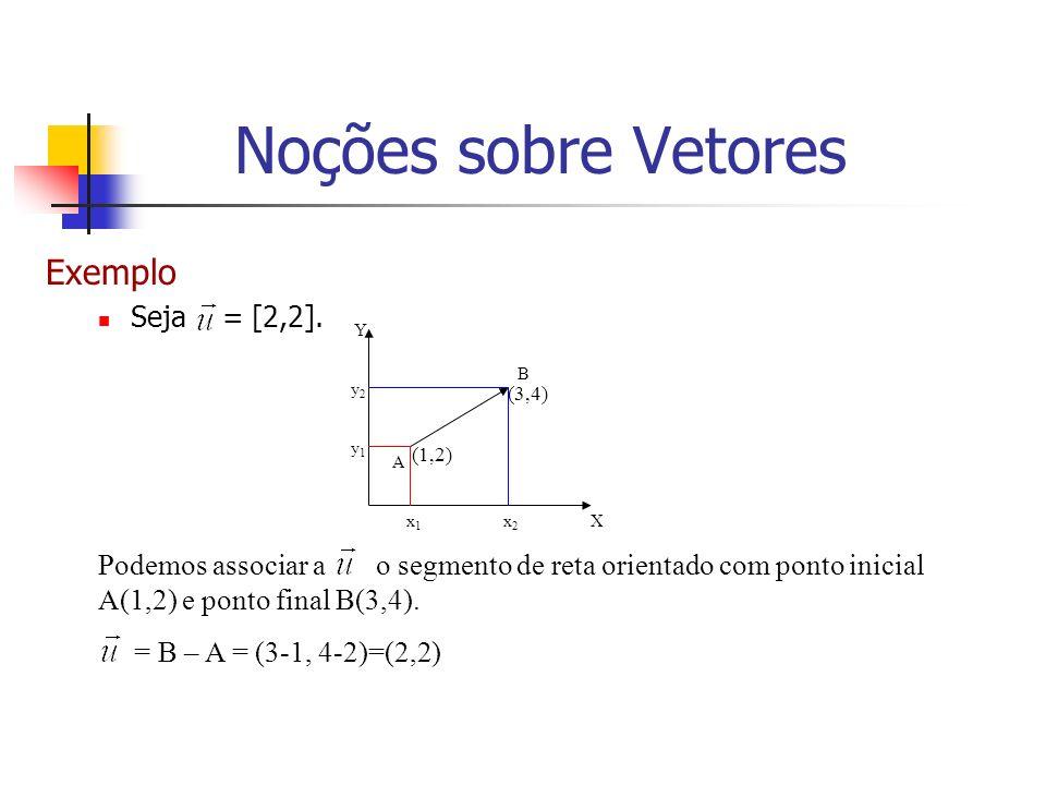 Noções sobre Vetores Exemplo Seja = [2,2].
